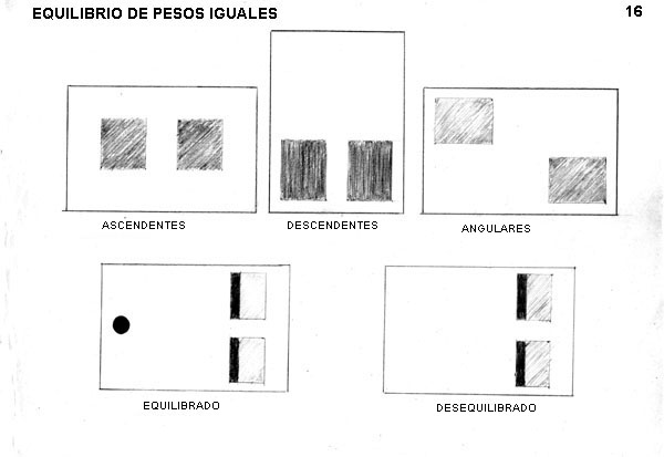 T&eacute;cnicas de composici&oacute;n - Equilibrio de pesos iguales