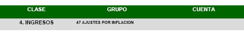 Ingresos. Ajustes por inflaci&oacute;n