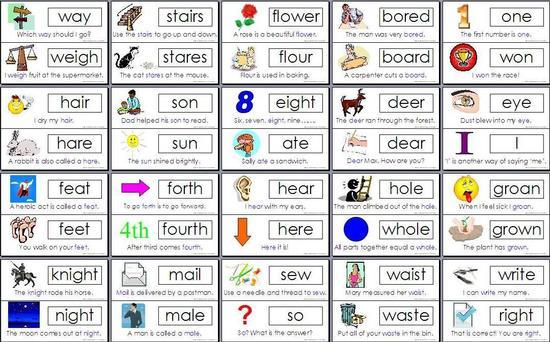 Answer Match The Words That Sound Same additionally Answer Match The Homophones Ate And Eight in addition Dificultades Mas  unes En La Pronunciacion additionally Homophones T in addition S. on match the homophones ate and eight