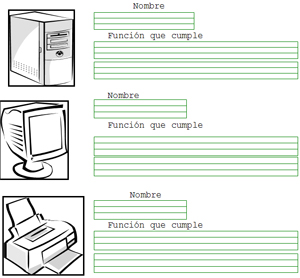 Partes de la computadora