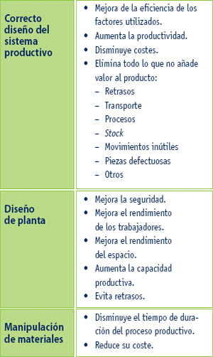 Marketing. Diseño del sistema de producción (primera parte)
