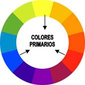 Colores. Reciclaje