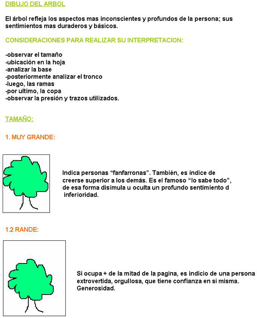 interpretar significado: